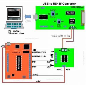 Block Diagram For Controlling Devices Remotely From An X86