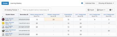 grades   gradebook cognella active