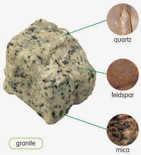 luisminglish science minerals and rocks