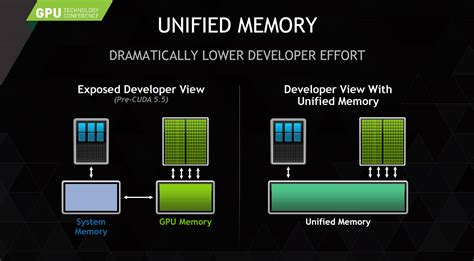 nvidia pascal   faster  maxwell launching