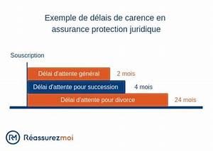 Assurance Juridique Macif : trouver la meilleure assurance protection juridique ~ Medecine-chirurgie-esthetiques.com Avis de Voitures