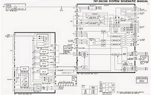 Boeing 767 Simulator Project  Avionics Bending  Pilots