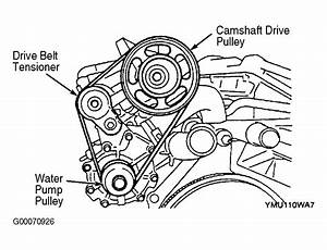 2003 Mazda Tribute Engine Diagram