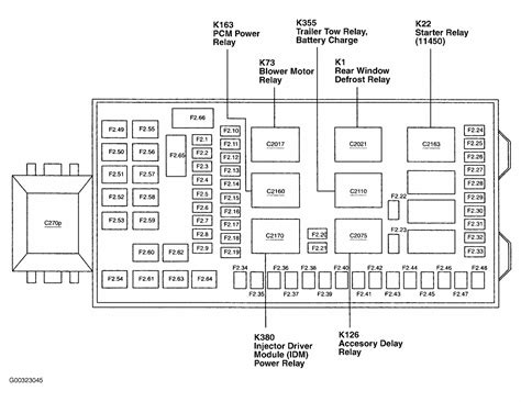 ford f 350 super duty questions need diagram for fuse