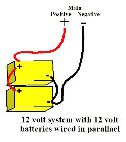 How Calculate The Inverter Batteries Solar Panel