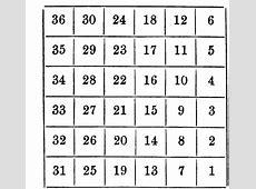 Land Ordinance of 1785 Wikipedia
