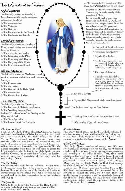 Prayer Rosary Holy Journal Chaplet Mercy