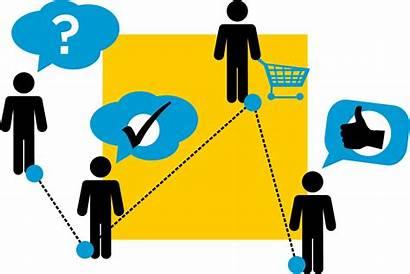 Journey Customer Clipart Buyer Personas Experience Onderzoek