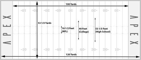football field dimensions apex
