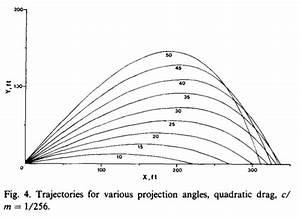 4 Hybrid Distance Chart Simple Beauty