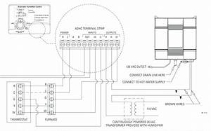 Wiring Diagram How To Hookup As Nest Thermostat To A Humidifier  U2013 Nest Wiring Diagram