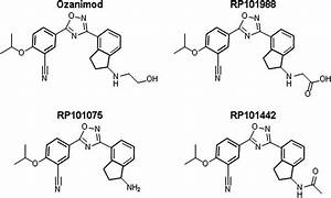 Figure 1. Chemical structures of ozanimod and its active ...