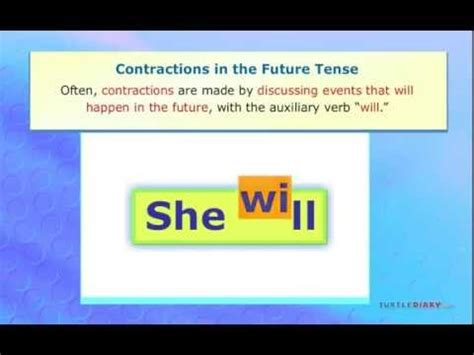 Contractions Lesson And Music Activity Phim Video Clip