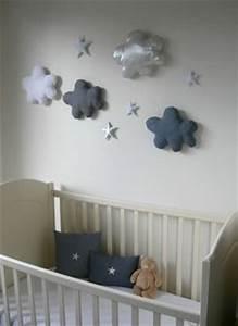 Tissus Decoration Murale : decoration murale tissu bebe visuel 1 ~ Nature-et-papiers.com Idées de Décoration
