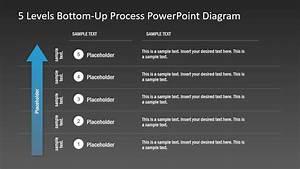 Bottom Up 5 Level Presentation Diagram