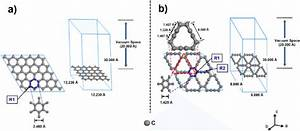 Geometries Of Graphene And Graphyne   A  Unit Cell Of The
