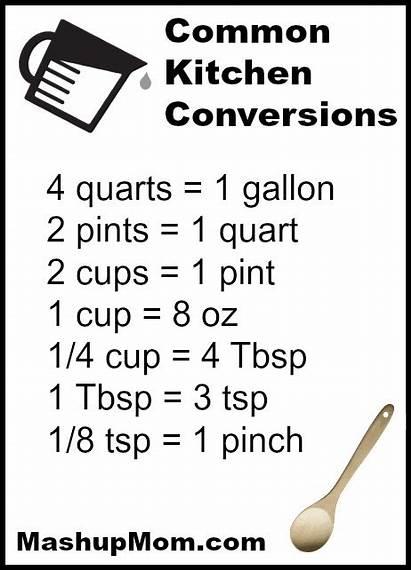 Chart Kitchen Printable Common Conversions Conversion