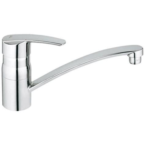remplacer un robinet de cuisine brico remplacer un mitigeur d 39 évier