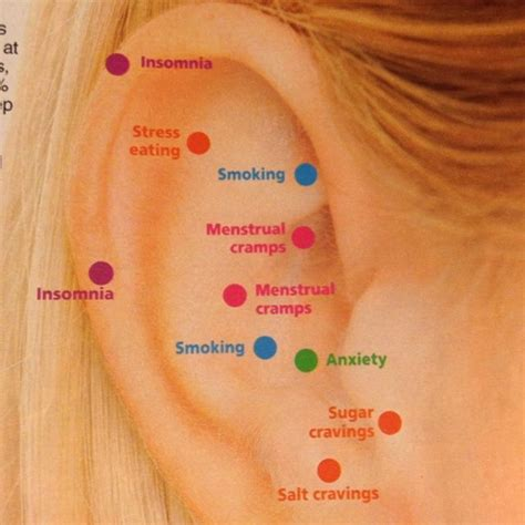 acupressure points  reducing pain  aches health fitness acupressure points ear