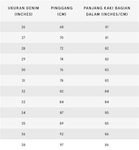 mengetahui ukuran tubuh pria disini zalora indonesia