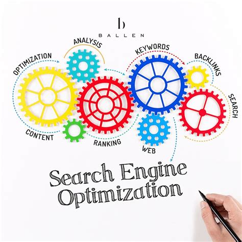 site engine optimization website optimization using yoast seo lori ballen