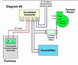 Aprilaire 440 Wiring Diagram