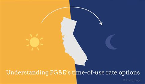 Which Pg&e Rate Schedule Is Best For Solar? Understanding