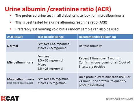 urine albumin normal range normal urine creatinine images