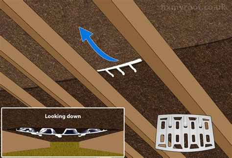 roof vents easy solutions  roof ventilation