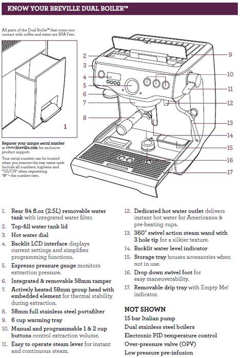 breville dual boiler espresso machine review breville dual boiler espresso machine bes920xl canada