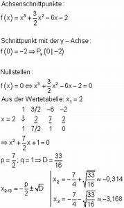 Achsenschnittpunkte Berechnen Quadratische Funktion : l sungen zu aufstellen der funktionsgleichung aus gegebenen bedingungen mathe brinkmann ~ Themetempest.com Abrechnung