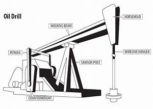 Oil Rig Overview Diagram, Oil, Free Engine Image For User ...