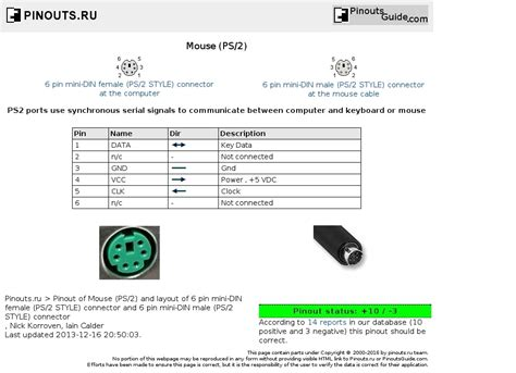ps2 keyboard to usb wiring diagram wiring diagram and