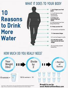 23 Best Hydration Infographics Images On Pinterest