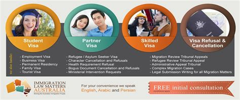 australian immigration bureau about us australian visas and migration