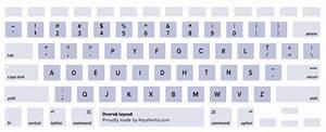 Macbook Keyboard Layout Identification Guide
