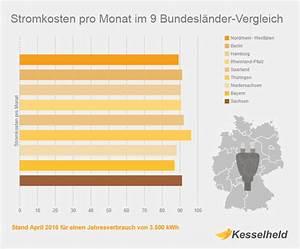 Elektroheizung Kosten Rechner : kosten der elektroeheizung strompreise im bundeslaendervergleich ~ Orissabook.com Haus und Dekorationen