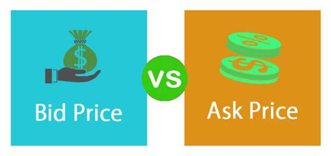 Bid Ask Price Bid Price Vs Ask Price Top 7 Best Differences With