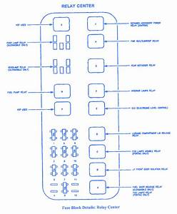 2001 Pontiac Bonneville Fuse Box Diagram