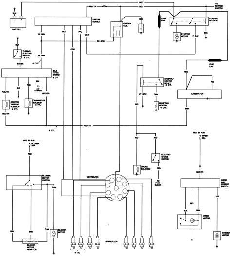 1982 jeep cj7 wiring harness color diagram wiring diagrams
