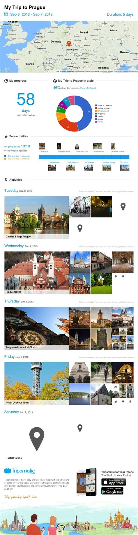 dhipa top a 112 best tourism in prague images on prague