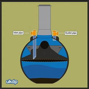 What Is A Septic Tank Baffle