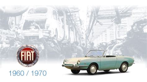 When Was Fiat Founded by History Fca