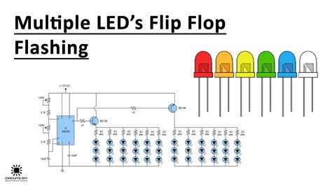 ruleta digital con flip flop