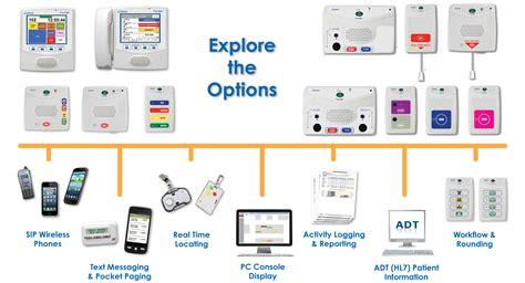 acute care solution jeron provider 174 790 nurse call system cci systems