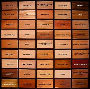 Wood Identification Chart Antiques Pinterest Chart
