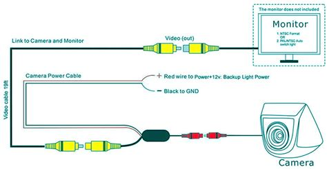 backup rear view camera wiring installation guide