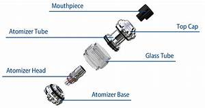 Eleaf Melo 5 Atomizer Top Filling 4ml  U03a628mm Sub Ohm Tank