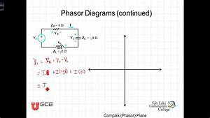 L7 6 1 Phasor Diagrams