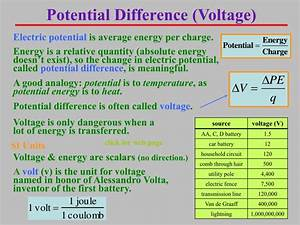 Ppt - Electrical Circuits Powerpoint Presentation
